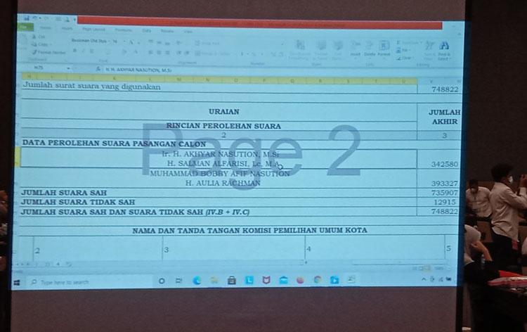 Silang Pendapat Paslon 01 dan 02, Kala Pilkada Medan Digugat ke MK